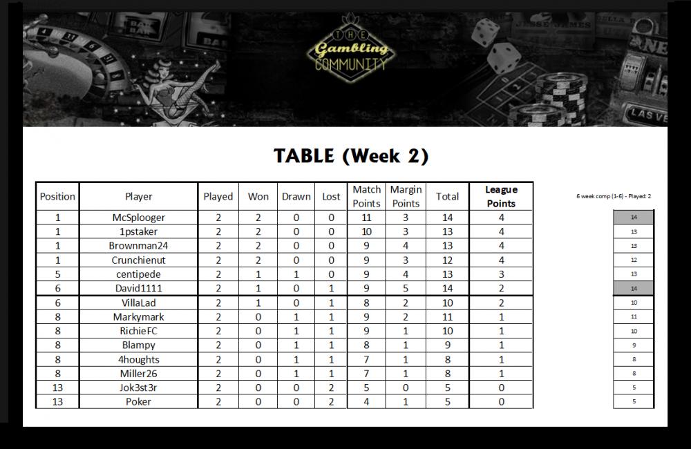 RL Table.png