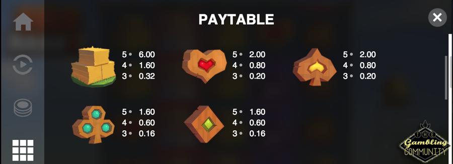 Fat Rabbit Paytable