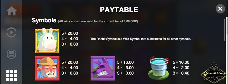 Fat Rabbit Premium Paytable