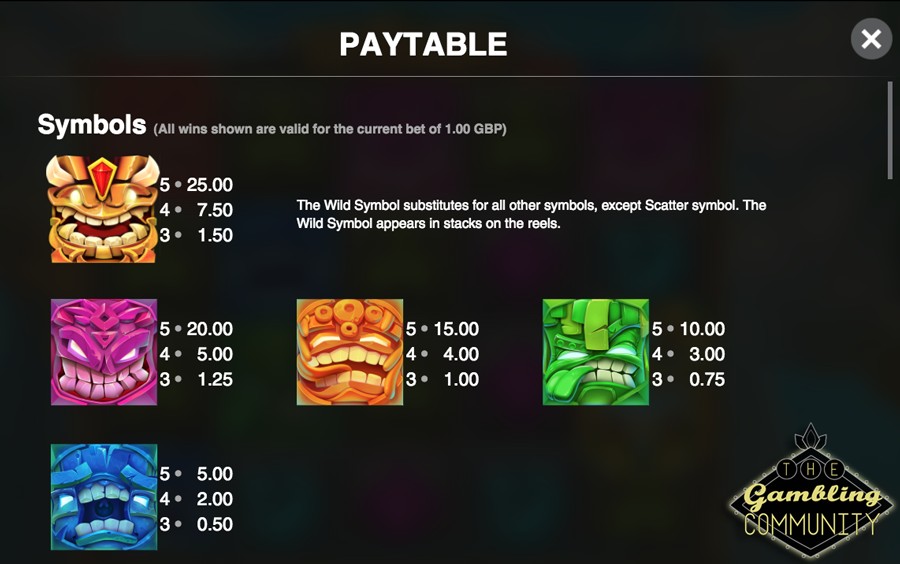 Tiki Tumble Paytable