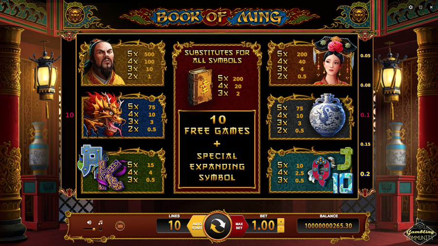 Book of ming paytable