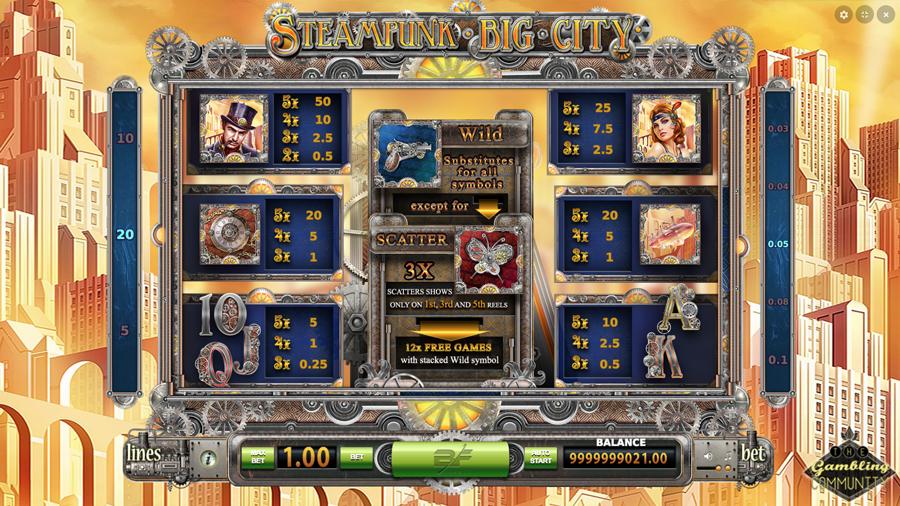 Steampunk Big City Paytable