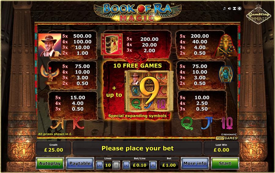 Book Of Ra Magic Paytable TGC