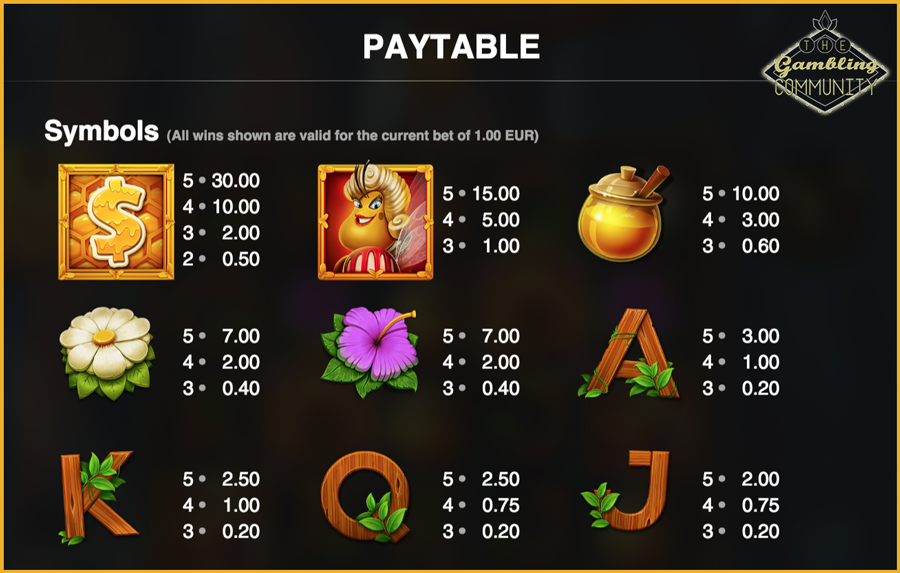 Wild Swarm Paytable