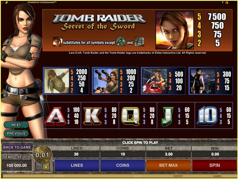 Tomb Raider PaytableTGC