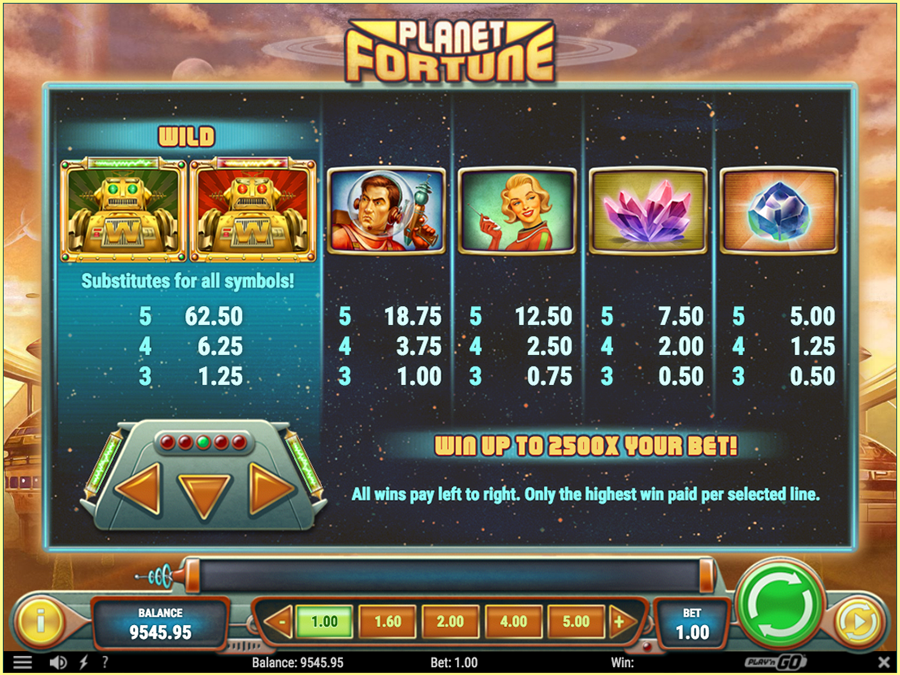 Planet Fortune Paytable-2