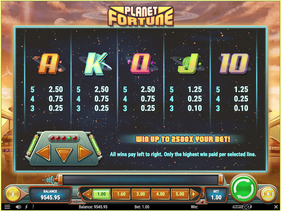 Planet Fortune Paytable-3
