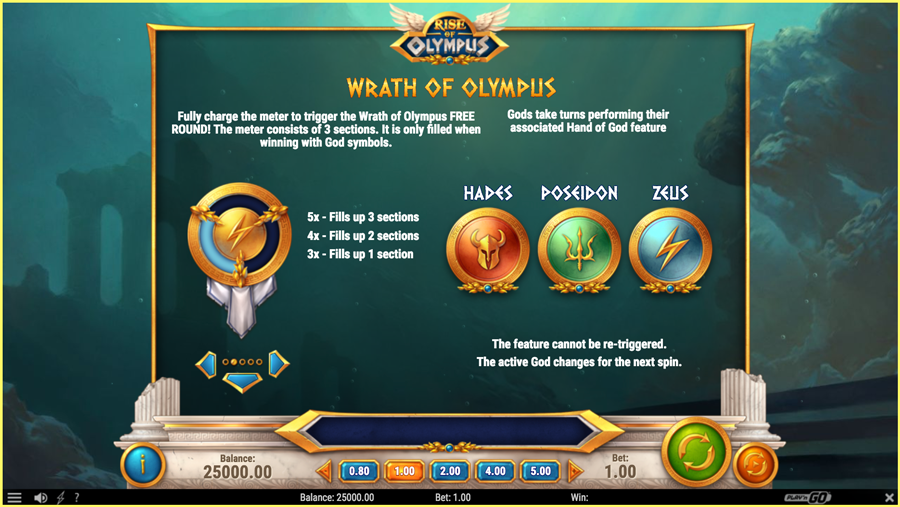 Rise Of Olympus Paytable