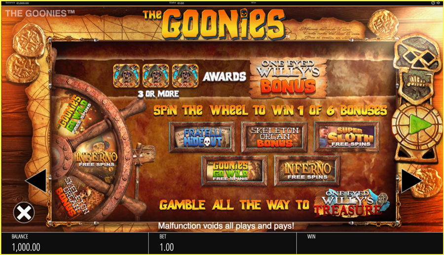 the goonies paytable