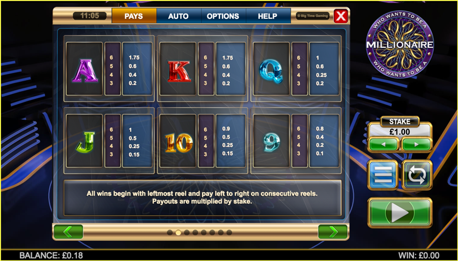 who wants to be a millionaire paytable TGC