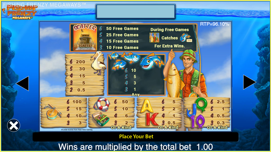 Fishing Frenzy Megaways Paytable