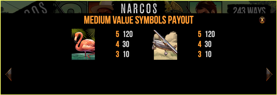 Netent Narcos Paytable TGC